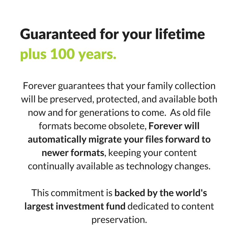 Forever Storage Guaranteed 100 Years Plus Your Lifetime